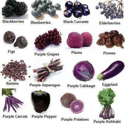 ANTI-AGING FOODS The blue, purple and indigo foods are great